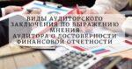 Виды аудиторского заключения по выражению мнения аудитора о достоверности финансовой отчетности (МСА 700)